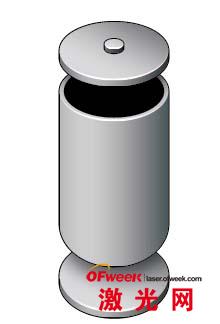 图2 大多数圆柱体或长方体锂离子电池的一端或两端都有盖子,-视觉导图片