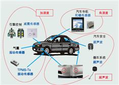 从富士通的几个核心技术解决方案解读新能源汽车设计