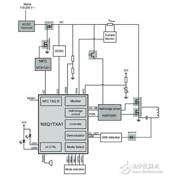无线充电系统电路模块与解决方案详解