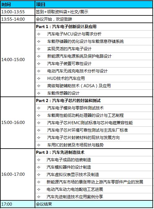 OFweek2016中国新能源汽车核心电子技术研讨会将于4月举办