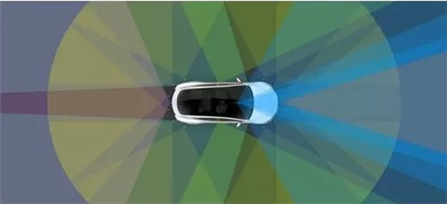 自动驾驶,特斯拉,车载神经网,Autopilot