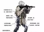 国外军用可穿戴装备发展探析