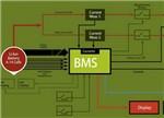 【干货】插电式混合动力系统研发及大数据应用