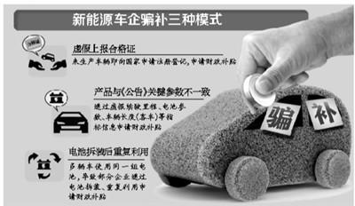 """多家新能源车企身沦陷 苏州金龙骗补5.19亿""""称冠"""""""