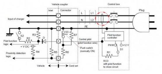 智能漏电流传感器:汽车线上控制盒的专属定制