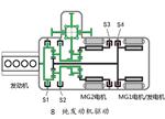 【干货】双电机全功能混合动力系统全解析