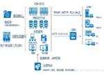 直播系统的架构和三大关键指标