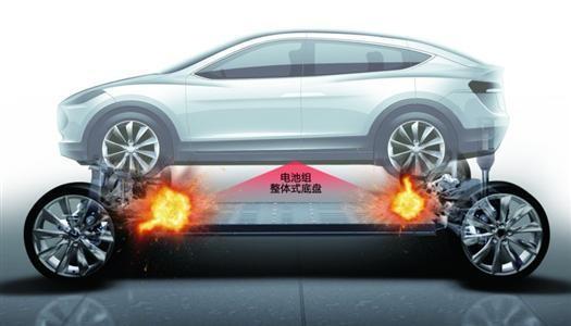 电动汽车磷酸铁锂电池组24v28ah 577x467 - 175kb - png 电动汽车
