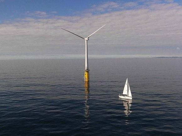 """全球首个""""浮""""在海面上的风力发电厂"""