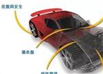 """如何使用""""模糊""""技术保障汽车系统安全"""