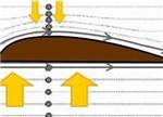 高速状态下悬挂越低越稳还是车越重越稳?
