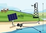 【应用】太阳能智能抽水节能节本增效益