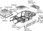 【干货】车身轻量化技术之铝合金零件关键制造大法