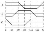 【干货】永磁无刷直流电机基本结构及工作原理