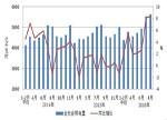 中电联:1-8月风电并网1.4亿千瓦 平均利用小时数为1144小时