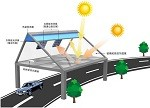 博立多媒体控股有限公司将发布BolySolar屋顶技术
