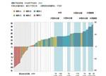 能源存储新经济的竞争点在哪儿?