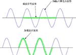 电力线通信技术在国内外的应用现状及前景分析