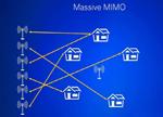 话题:Massive MIMO等商用技术能否实现5G愿景