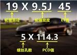 一文读懂如何进行汽车轮圈升级