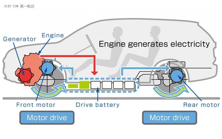 后补贴时代的新能源汽车技术路线优选:插电式混合动力