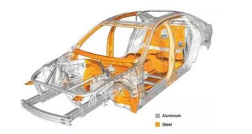 每一克都意义重大——光纤激光带你驶入汽车轻量化浪潮