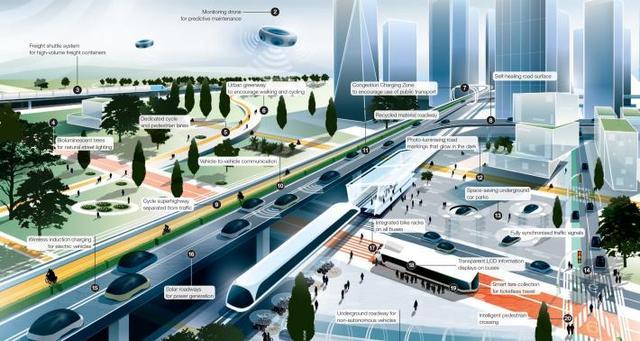 智能交通时代 十趋势解密