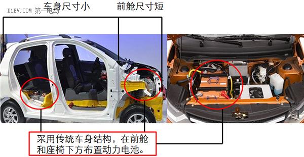 低速电动车安全布置锂电池组 必须考虑的关键点有哪些?