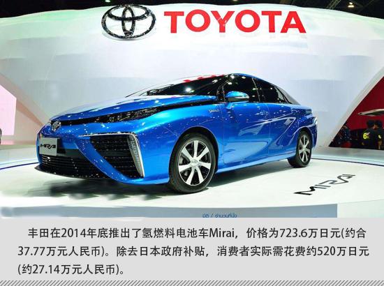 注定三分天下?氢燃料电池车近年或迎显著发展期