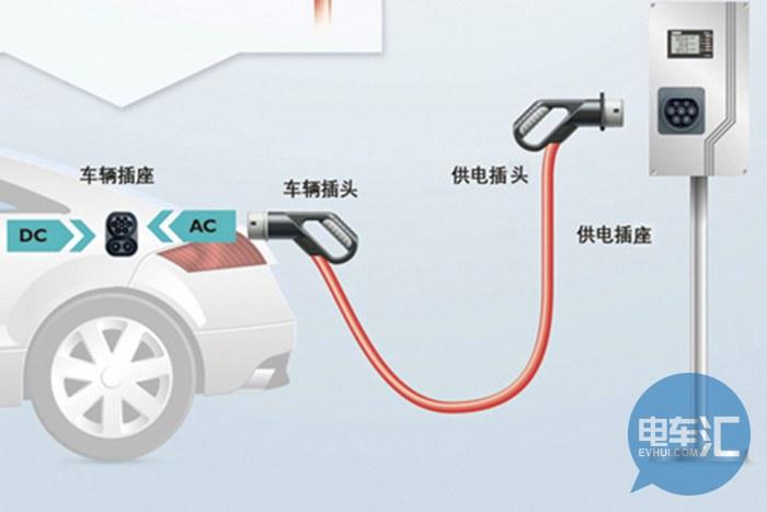 你的新能源汽车保养了吗?