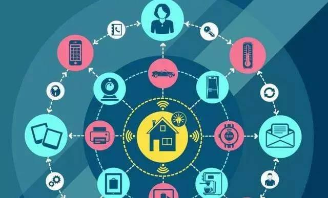 企业部署物联网的10大形式