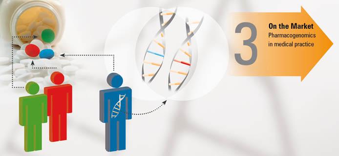 靶向治疗和伴随诊断可提供个性化医疗