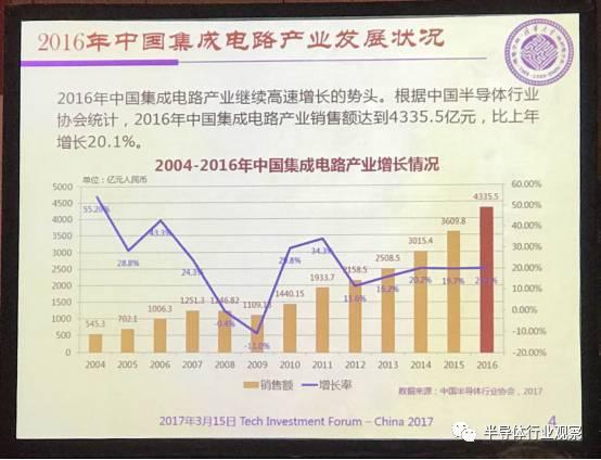 高歌猛进的中国集成电路产业是否过热了?