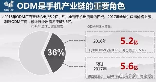 2017年手机ODM市场竞争局势预测
