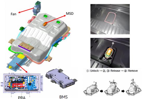 现代最新纯电动车型IONIQ EV电池包解析