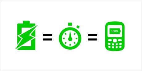 快充才是车载动力电池发展的必然趋势