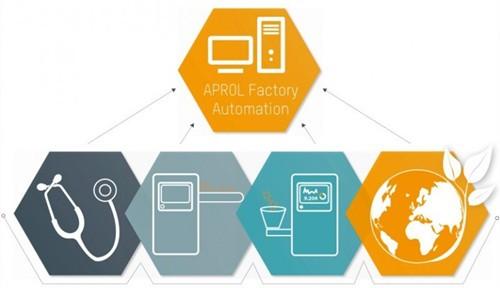 贝加莱:迈出塑料工厂智能化第一步
