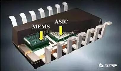 国产高端MEMS传感器困局怎么破