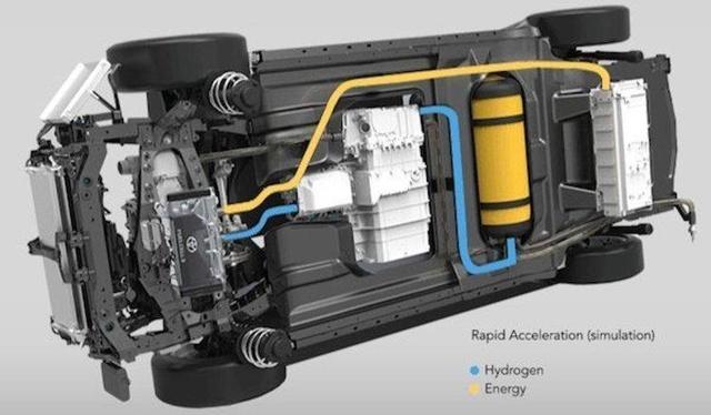 丰田欲用人工智能技术 寻求电池技术的突破