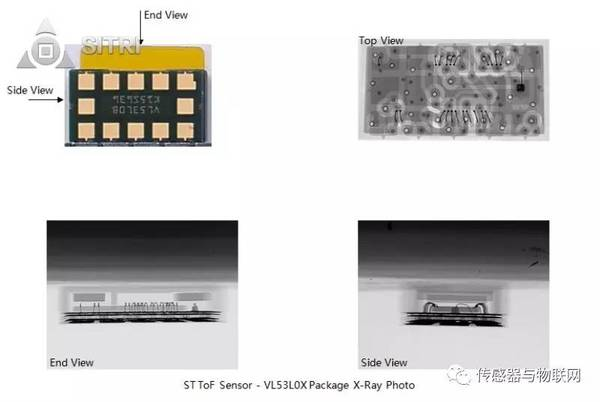 拆解对比两款ToF传感器:OPT8241和VL53L0X有哪些小秘密?