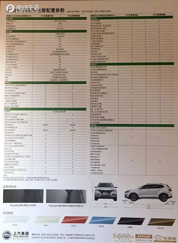 荣威ERX5竞争力分析!对手直指宋EV300