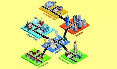 低功耗物联网在智慧建筑和智能工业中的应用实践与展望