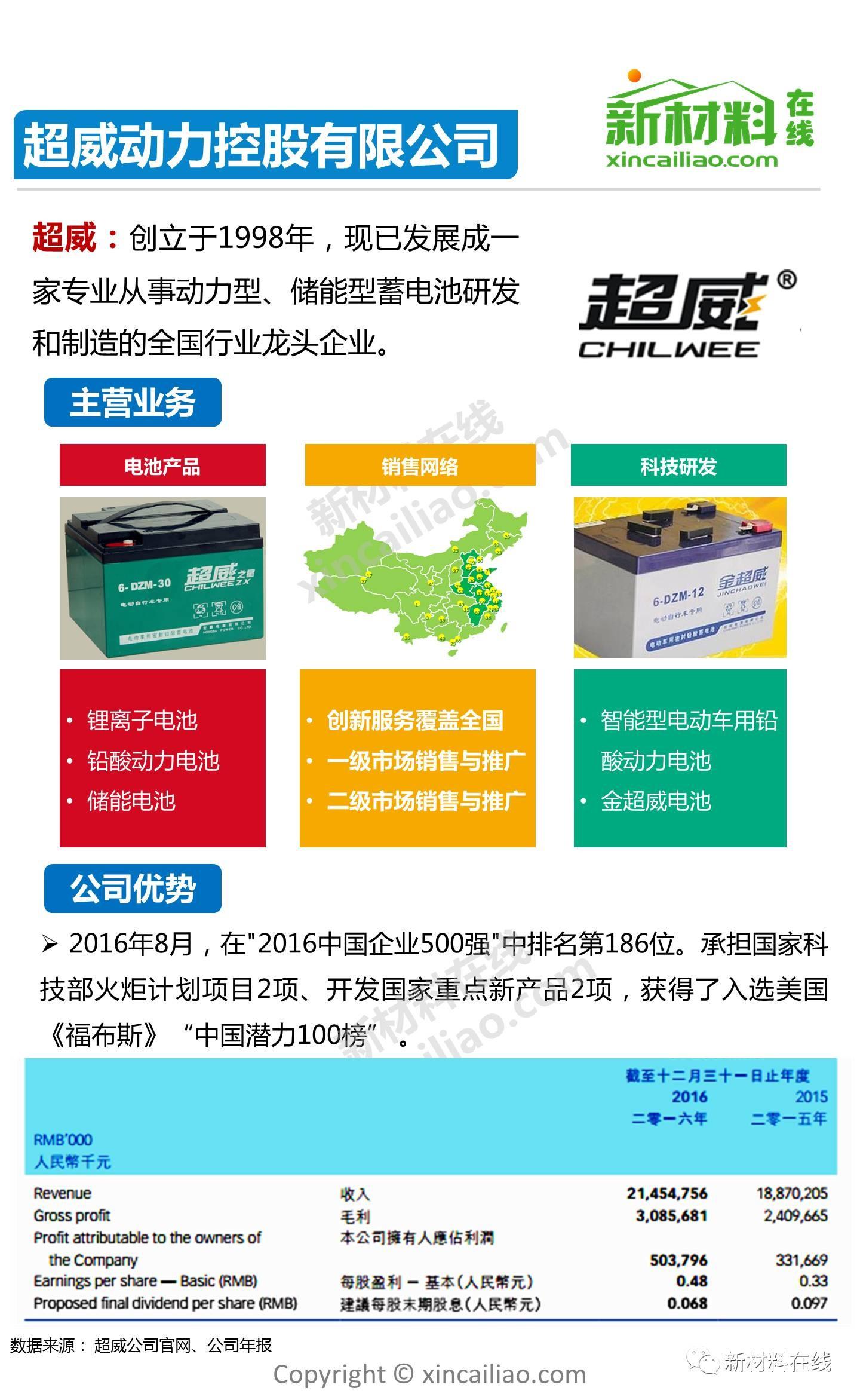 图解:国内的知名锂电池企业