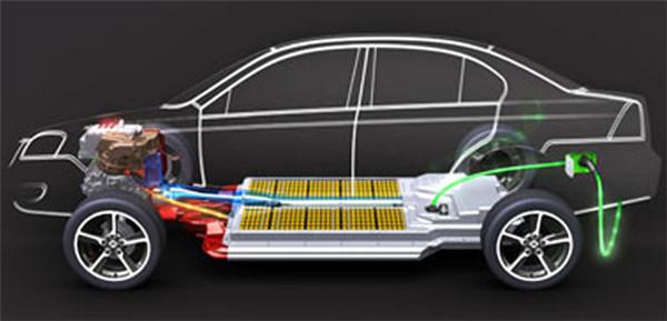 车载动力电池系统及充电机充电技术