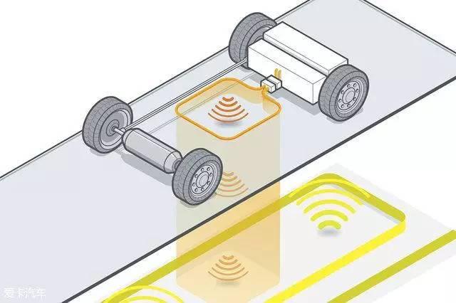 【干货】简析电动车动态充电技术