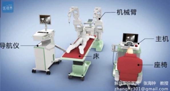 301医院等机构成功研发口腔机器人 填补国内国际空白