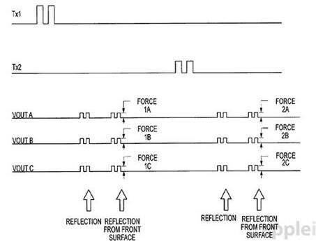 苹果获超声压力传感器专利:帮手机实现屏下指纹识别
