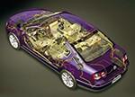 汽车产业面临变局 半导体厂商应如何迎接环境大变革?
