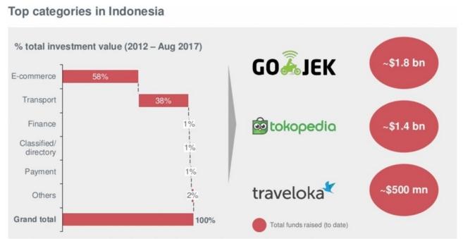 """下一个""""投资宝地""""? 全球企业纷纷押注印尼市场"""