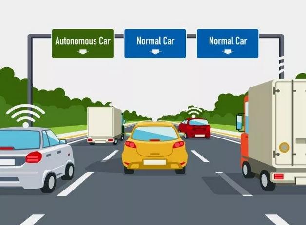 【聚焦未来】2030年高速不再对人类开放 无人车全面接管